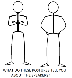 Examples of Different Body Postures