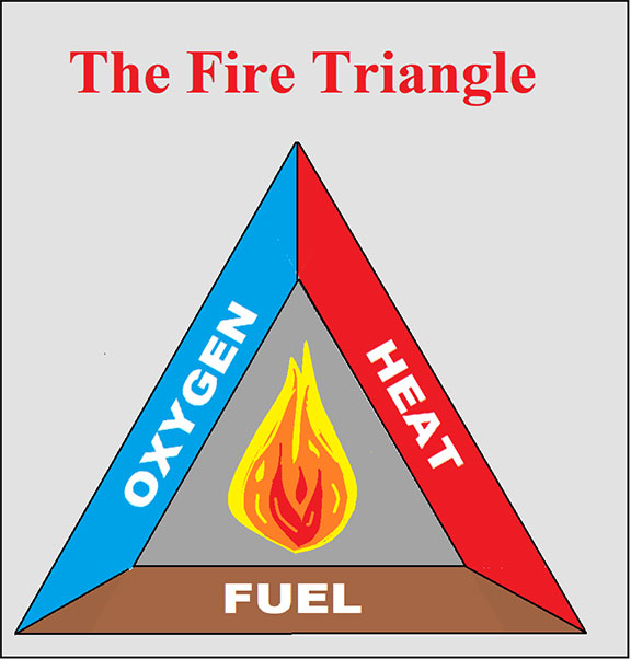 The Triangle of Fire (Image 1)