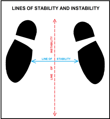 Image C - lines of stability and instability